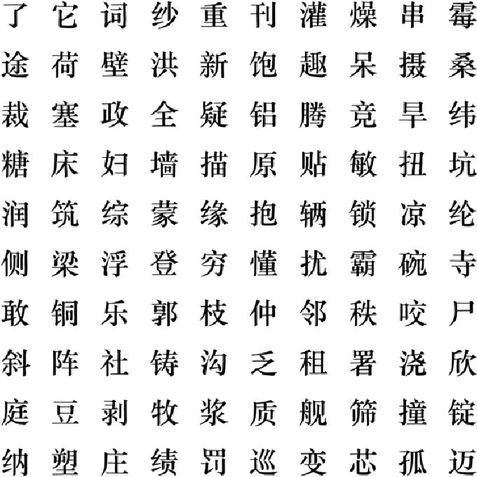Figure 2 for Automatic Generation of Chinese Handwriting via Fonts Style Representation Learning