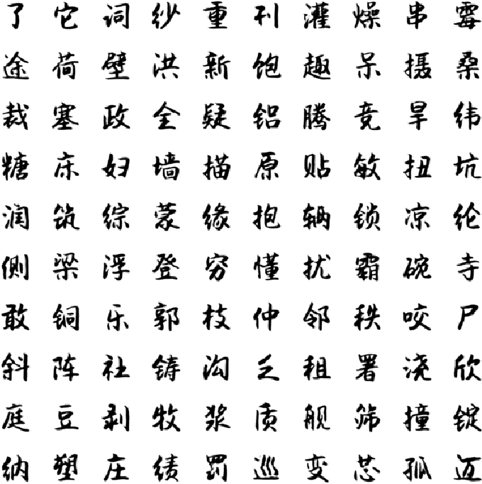 Figure 3 for Automatic Generation of Chinese Handwriting via Fonts Style Representation Learning