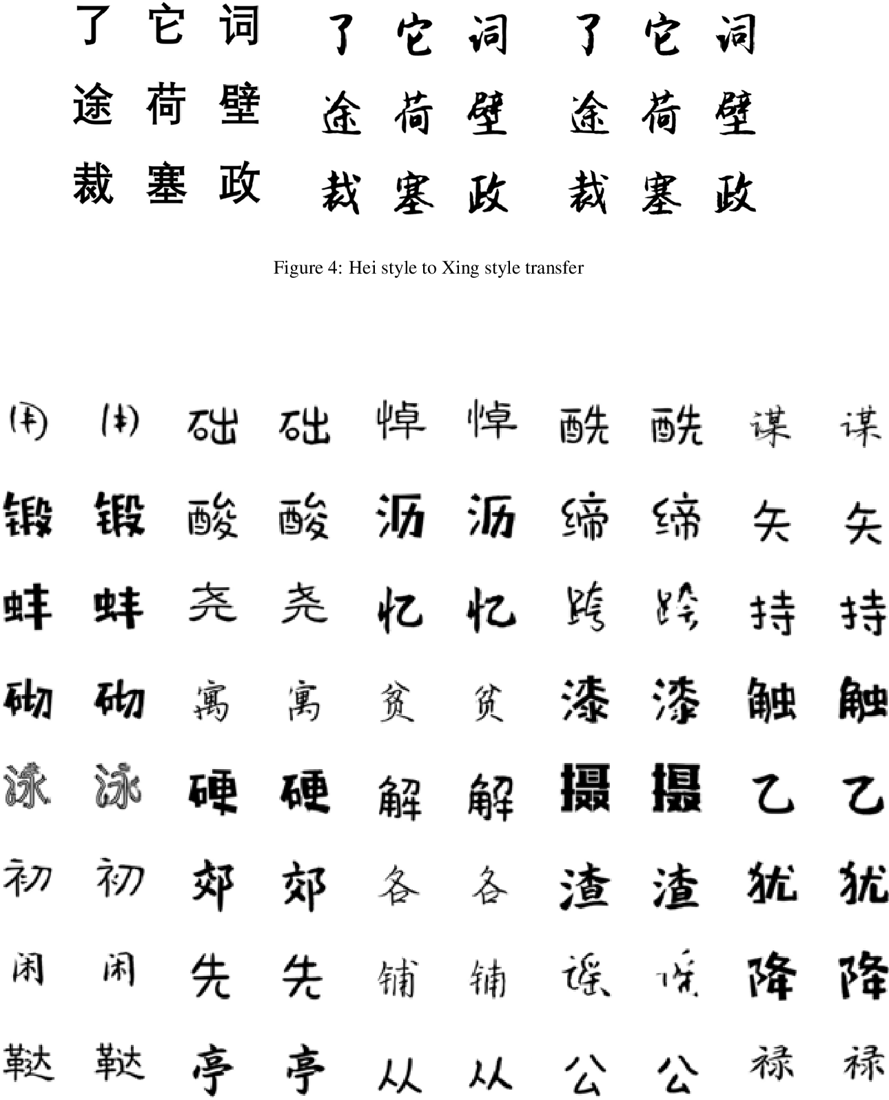 Figure 4 for Automatic Generation of Chinese Handwriting via Fonts Style Representation Learning