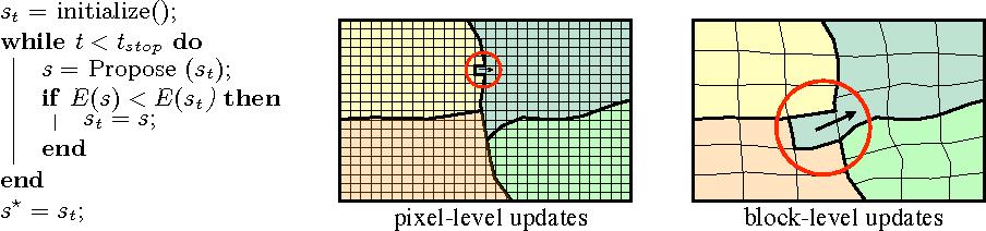 Figure 3 for SEEDS: Superpixels Extracted via Energy-Driven Sampling
