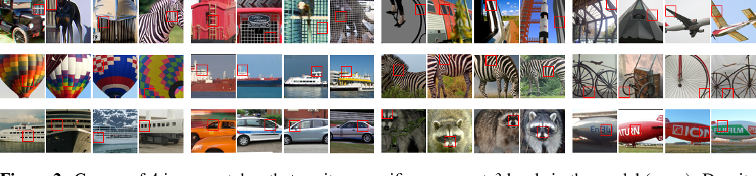 Figure 3 for Greedy InfoMax for Biologically Plausible Self-Supervised Representation Learning