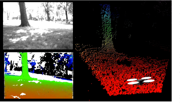 Figure 3 for Robust Monocular Flight in Cluttered Outdoor Environments