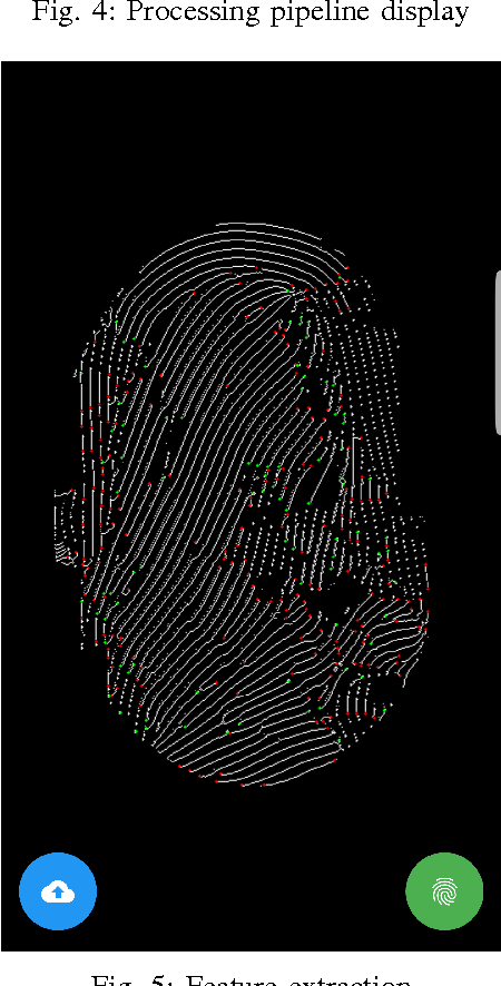 Figure 5 from Portable Trust: biometric-based authentication