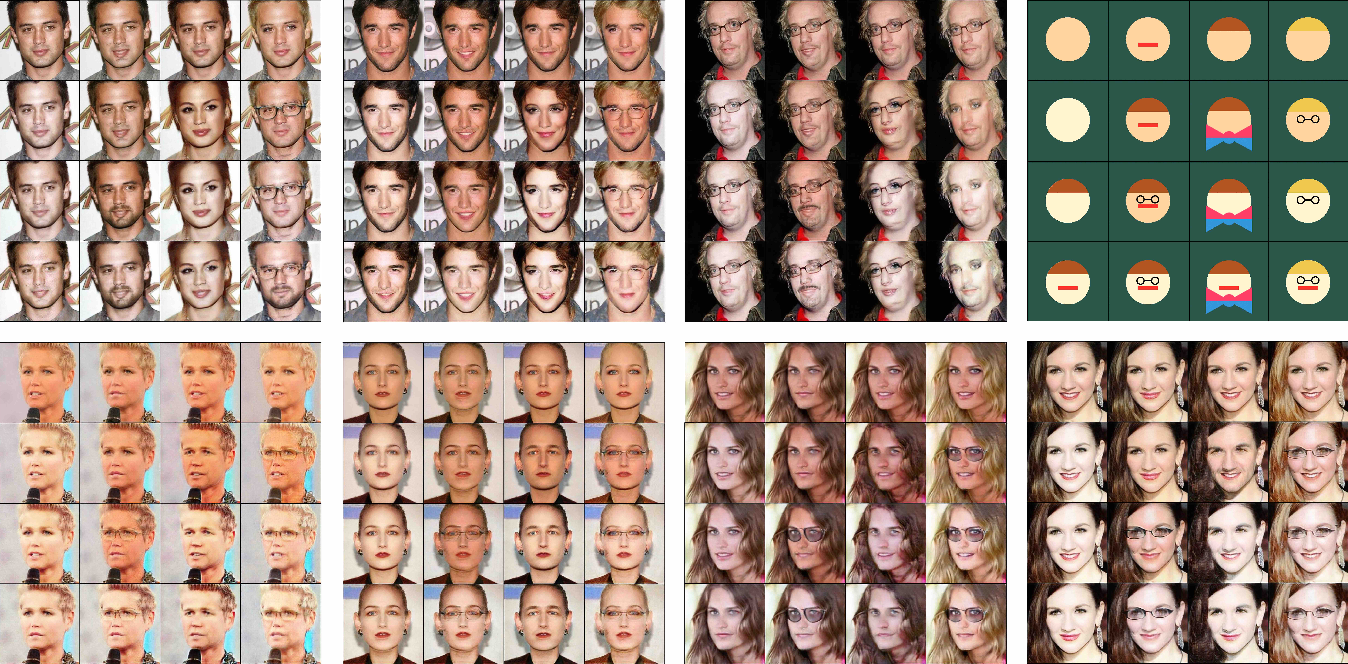 Figure 4 for Mask-aware Photorealistic Face Attribute Manipulation