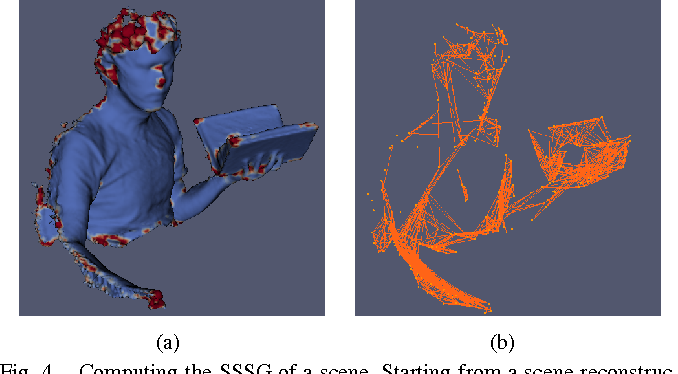 Figure 4 from From Feature Detection in Truncated Signed