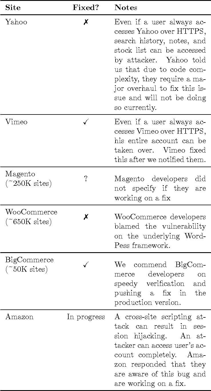 building data centric security mechanisms for web applications