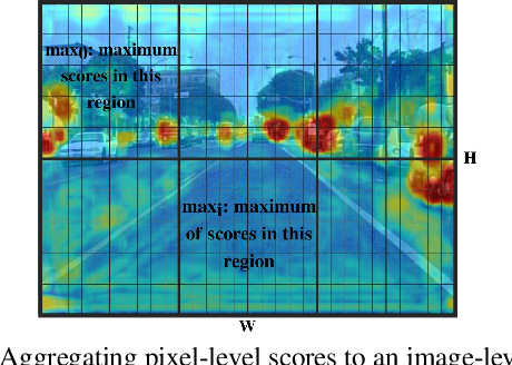 Figure 4 for Active Learning for Deep Detection Neural Networks