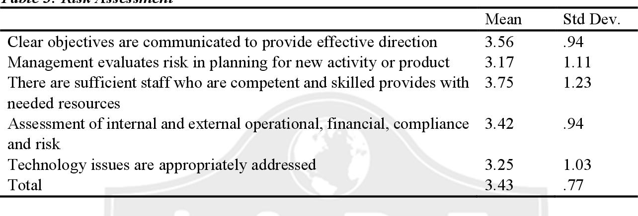 project report on receivables management ppt