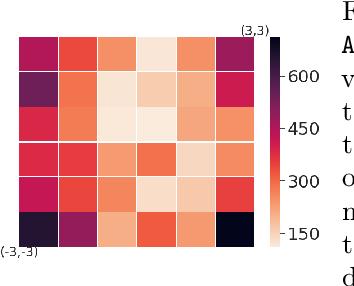 Figure 1 for Model-based Adversarial Meta-Reinforcement Learning