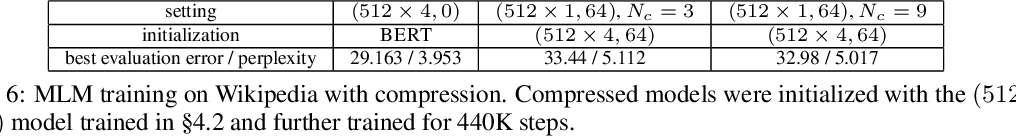Figure 4 for GMAT: Global Memory Augmentation for Transformers