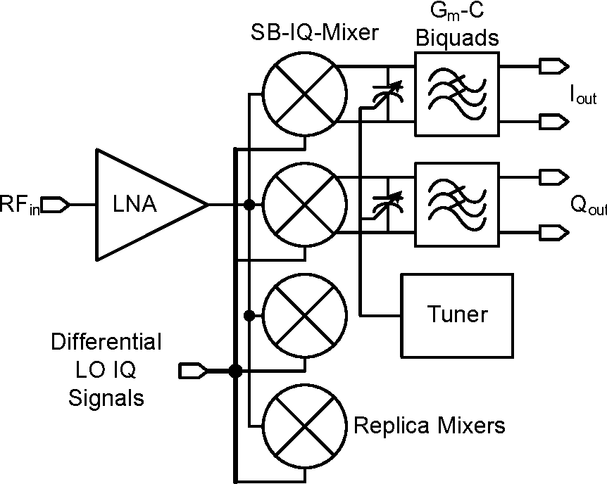 Figure 4 5 From Energy Aware Design Of 2 4 Ghz Cmos