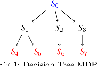 Figure 1 for A Theoretical Connection Between Statistical Physics and Reinforcement Learning