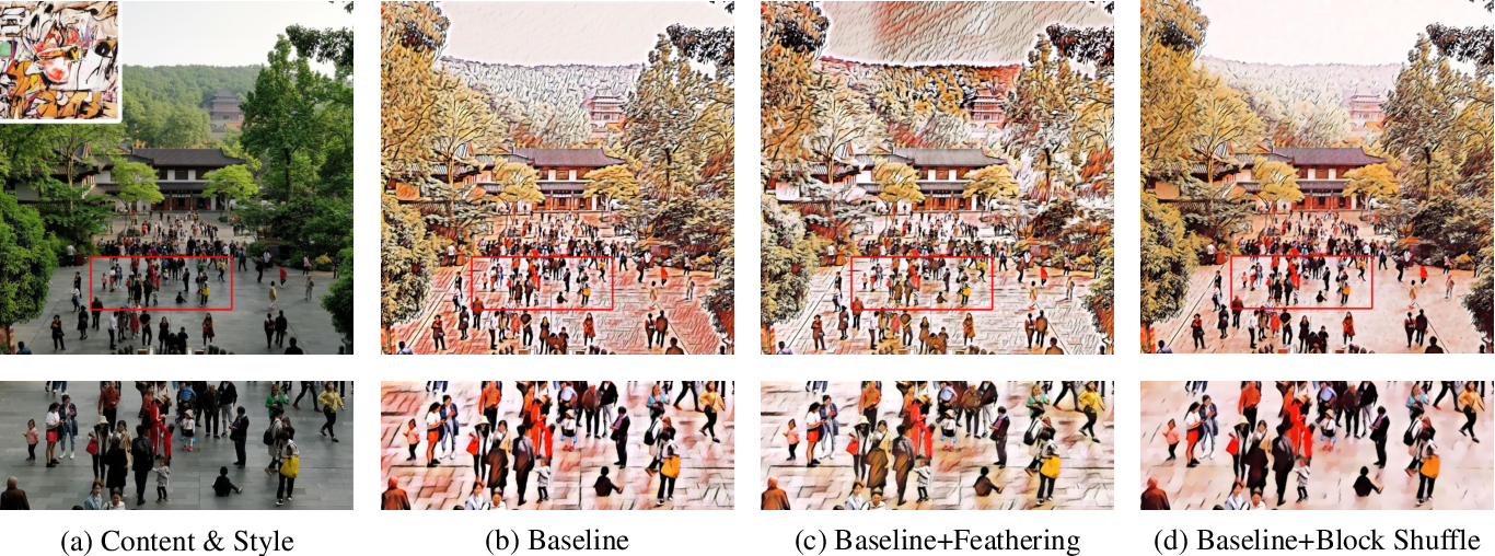 Figure 1 for Block Shuffle: A Method for High-resolution Fast Style Transfer with Limited Memory