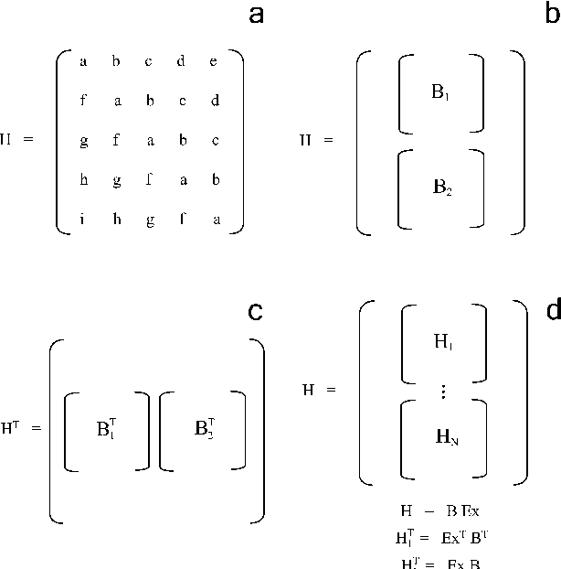 Figure 7 from Richardson-Lucy deconvolution as a general