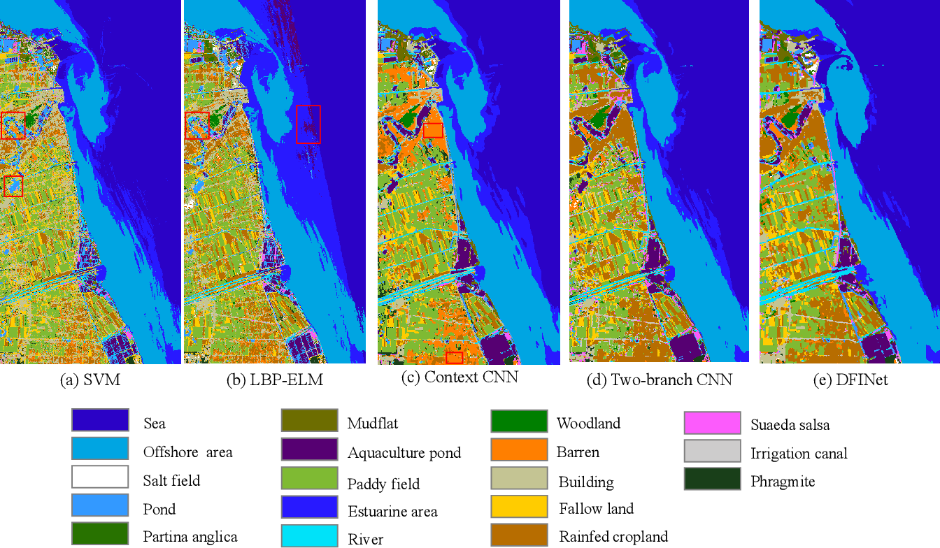 Figure 3 for Hyperspectral and Multispectral Classification for Coastal Wetland Using Depthwise Feature Interaction Network