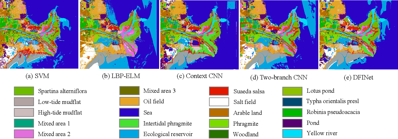 Figure 4 for Hyperspectral and Multispectral Classification for Coastal Wetland Using Depthwise Feature Interaction Network