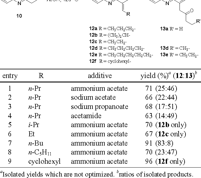 Acetate Promoted Aldol Type Reaction Scope And Reactivity Of