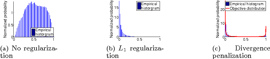 Figure 1 for High-Dimensional Probability Estimation with Deep Density Models