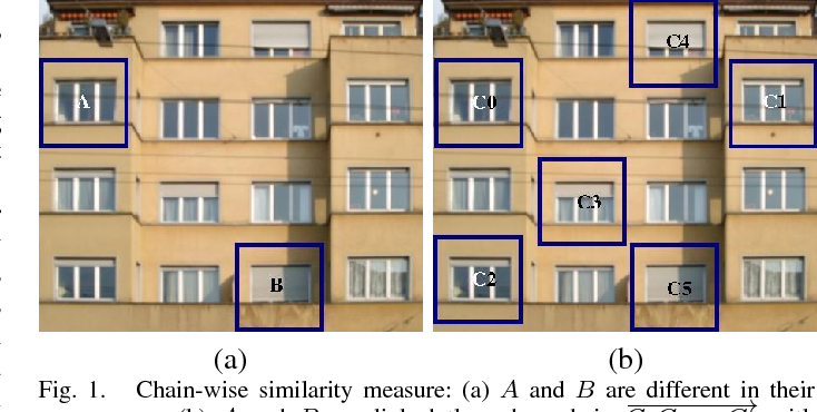 Fig. 1. Chain-wise similarity measure: (a) A and B are different in their appearances; (b) A and B are linked through a chain −−−−−−−−→C0C1 · · ·C5 with C0 = A and C5 = B.