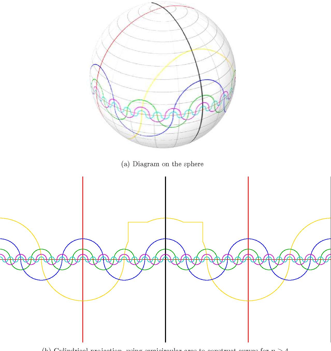 figure 7: the edwards construction for an n-venn diagram, drawn on the