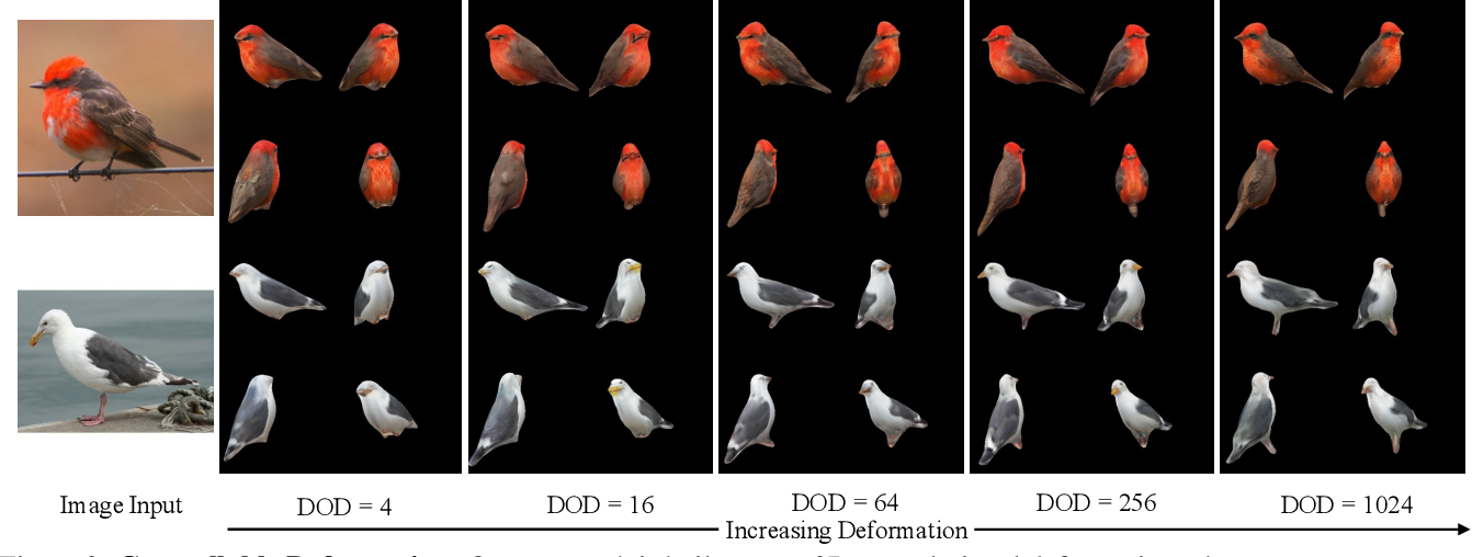 Figure 2 for View Generalization for Single Image Textured 3D Models