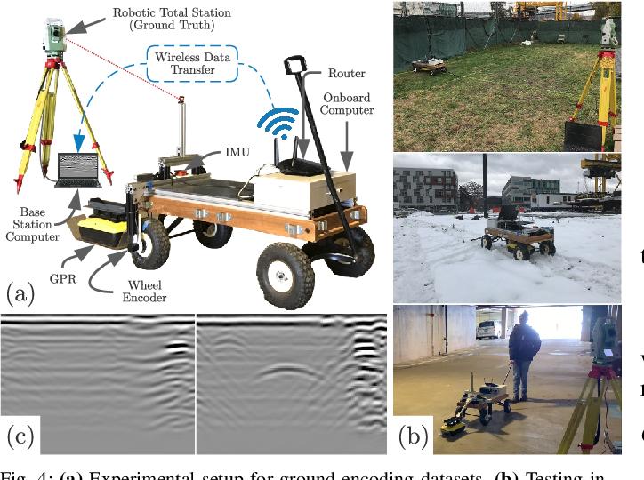 Figure 4 for Ground Encoding: Learned Factor Graph-based Models for Localizing Ground Penetrating Radar
