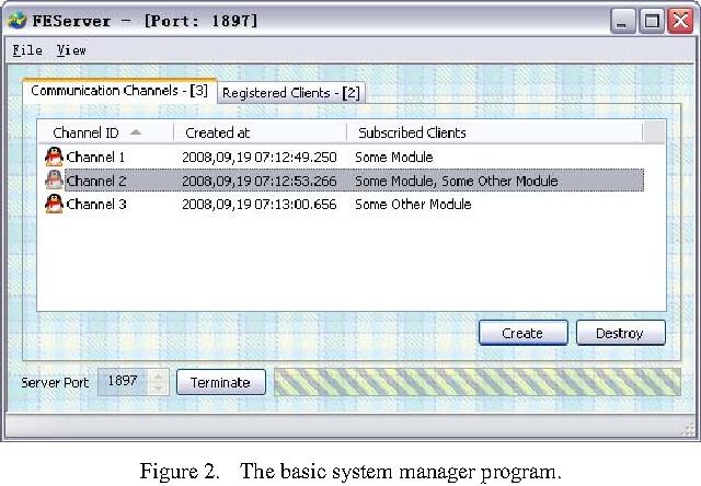 Figure 2 from ${\rm HCI}^{\wedge}2$ Framework: A Software