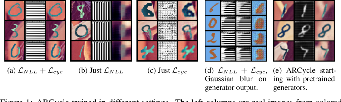 Figure 1 for Autoregressive Models: What Are They Good For?