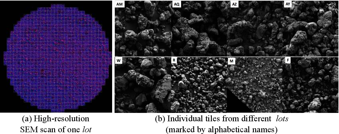 Figure 2 for Explainable Deep Learning for Uncovering Actionable Scientific Insights for Materials Discovery and Design