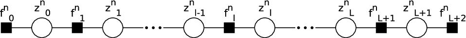 Figure 1 for Stochastic Collapsed Variational Inference for Hidden Markov Models