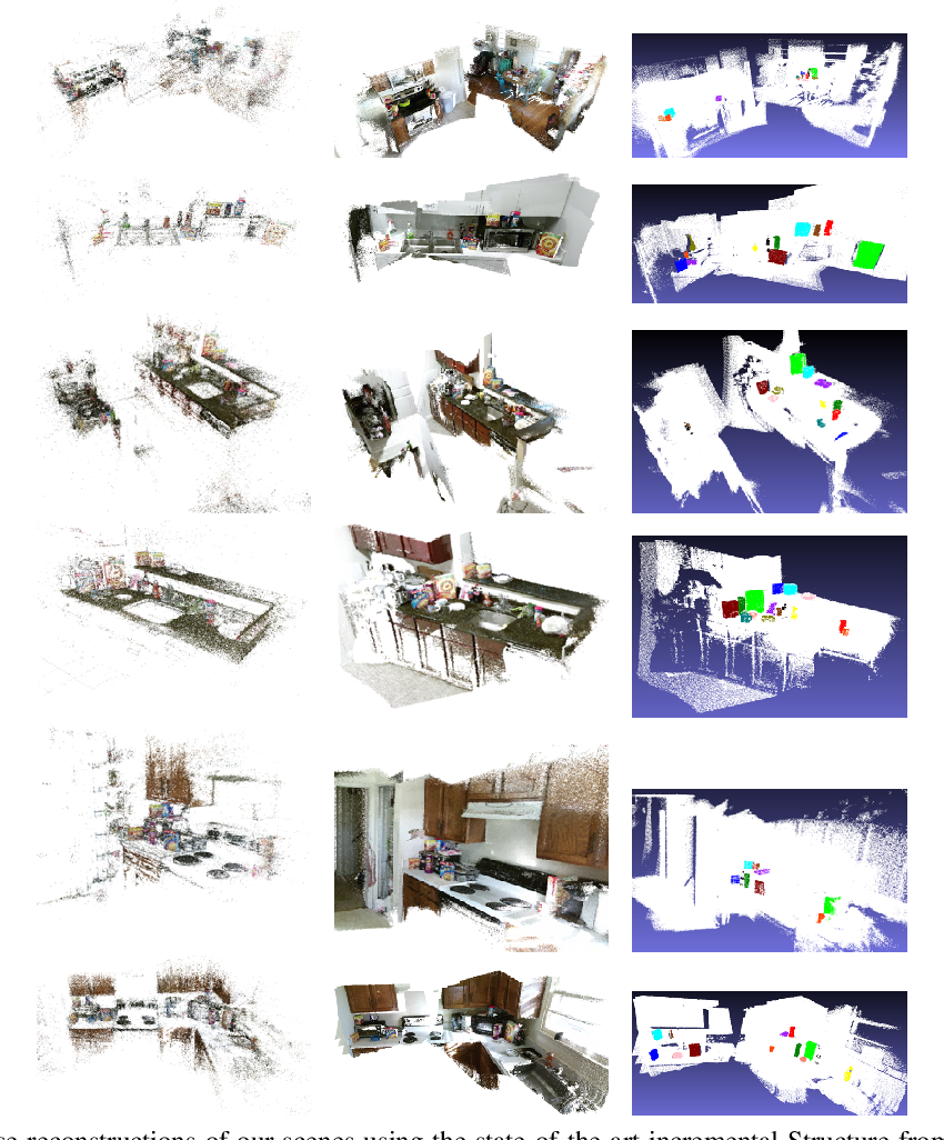 Figure 1 for Multiview RGB-D Dataset for Object Instance Detection