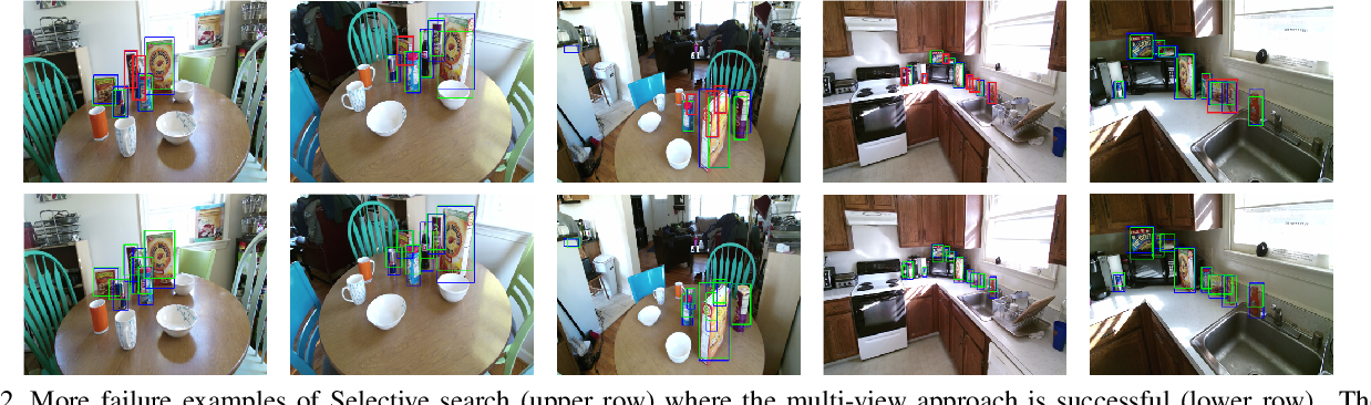Figure 2 for Multiview RGB-D Dataset for Object Instance Detection