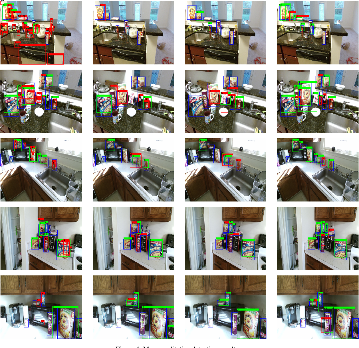 Figure 4 for Multiview RGB-D Dataset for Object Instance Detection