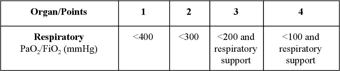 Figure 1 for Hybrid Mortality Prediction using Multiple Source Systems