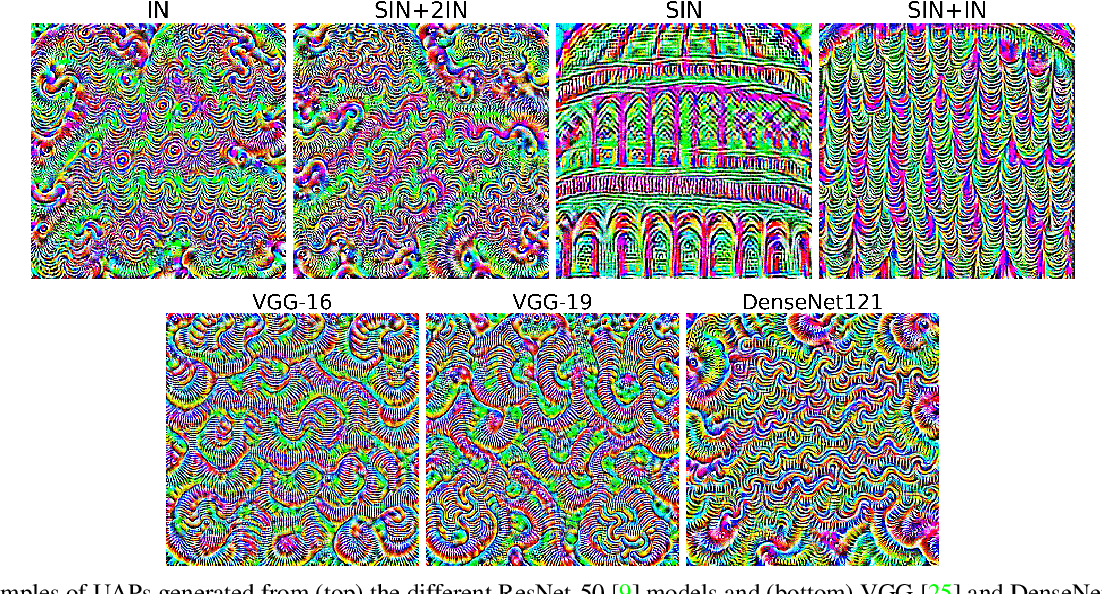 Figure 1 for Universal Adversarial Perturbations to Understand Robustness of Texture vs. Shape-biased Training