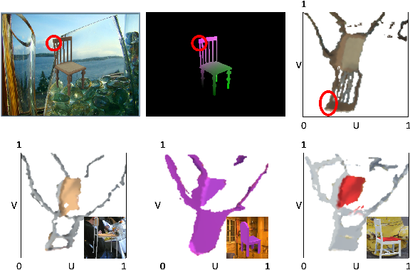 Figure 4 for Pix2Surf: Learning Parametric 3D Surface Models of Objects from Images