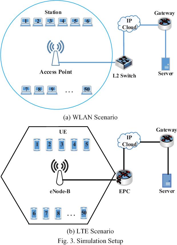 802 11x Wireless Network Diagram | Wiring Diagram 2019