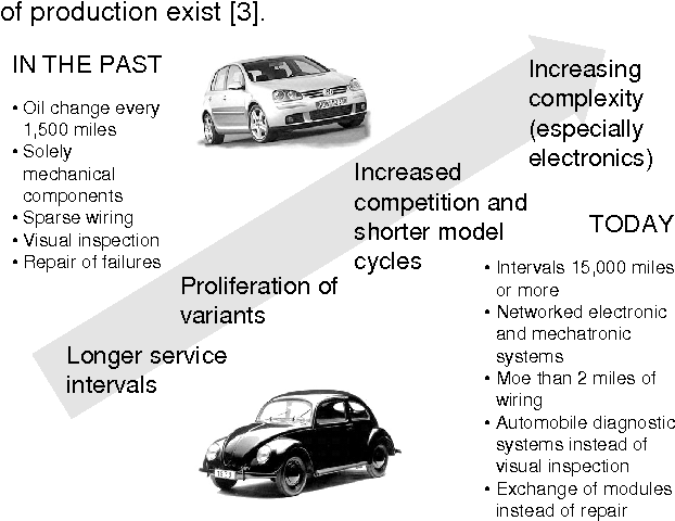 figure 4 from framework for the integration of service and