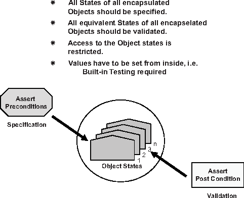 Testing object oriented software systems semantic scholar figure 1 malvernweather Choice Image