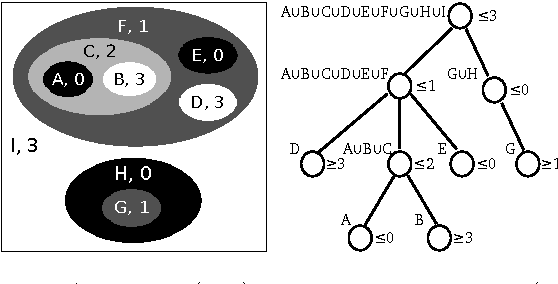 Figure 1 for Hierarchical image simplification and segmentation based on Mumford-Shah-salient level line selection