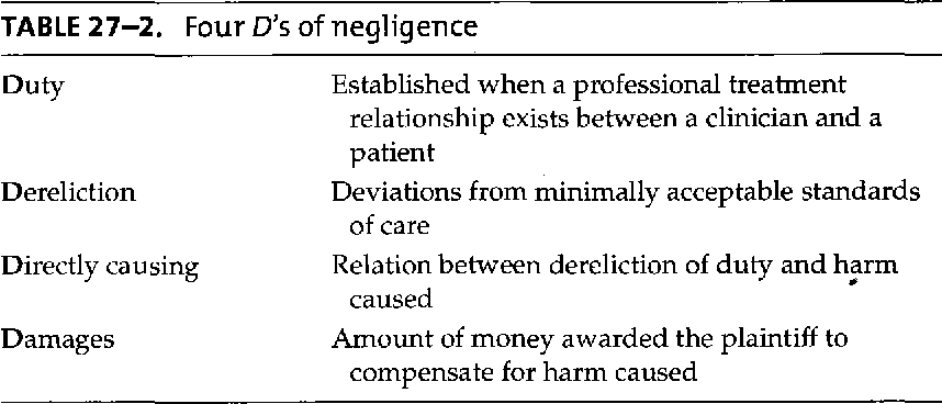 four ds of negligence
