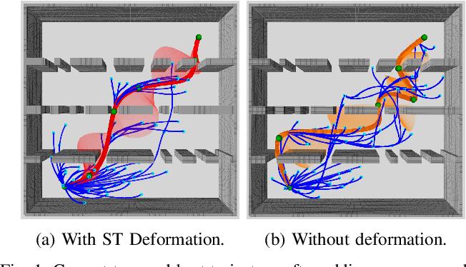Figure 1 for STD-Trees: Spatio-temporal Deformable Trees for Multirotors Kinodynamic Planning