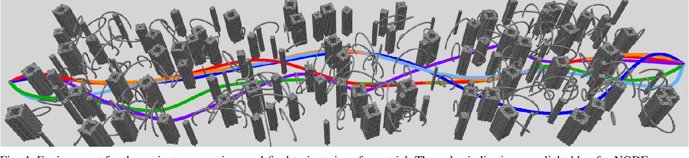 Figure 4 for STD-Trees: Spatio-temporal Deformable Trees for Multirotors Kinodynamic Planning