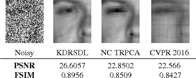 Figure 4 for Robust Kronecker-Decomposable Component Analysis for Low-Rank Modeling