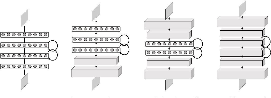 Figure 2 for Learning to decompose for object detection and instance segmentation