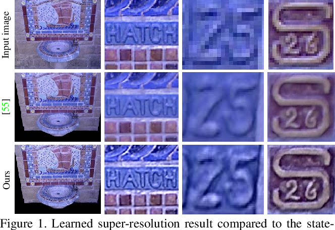Figure 1 for Learned Multi-View Texture Super-Resolution
