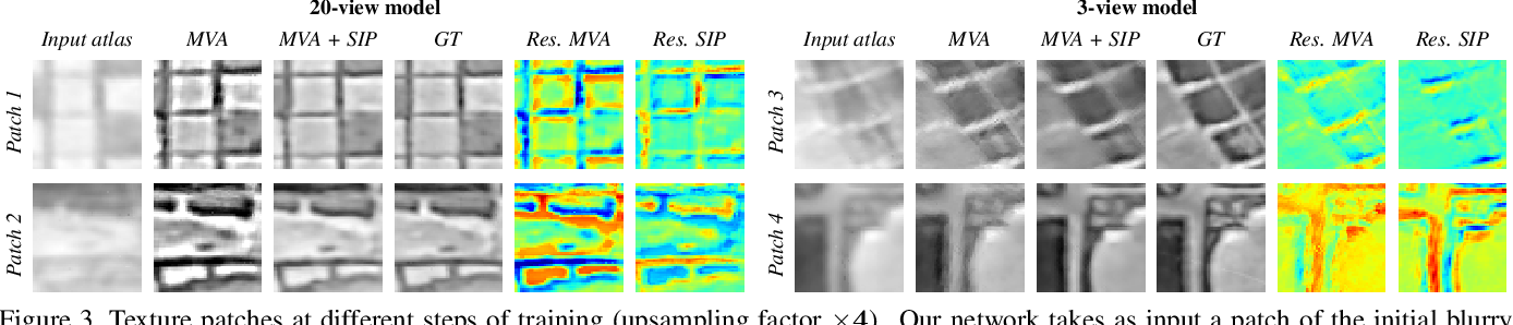 Figure 4 for Learned Multi-View Texture Super-Resolution