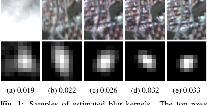 Figure 1 for Assessing the Sharpness of Satellite Images: Study of the PlanetScope Constellation