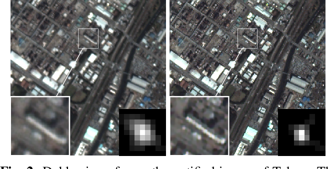 Figure 2 for Assessing the Sharpness of Satellite Images: Study of the PlanetScope Constellation