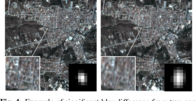 Figure 4 for Assessing the Sharpness of Satellite Images: Study of the PlanetScope Constellation